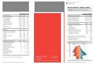 Flyer Basel-Stadt in Zahlen - Statistik Basel-Stadt