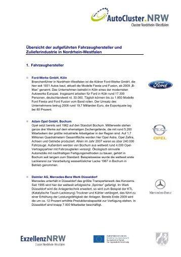 1. Fahrzeughersteller - AutoCluster.NRW