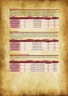 Grimorio de Fuego - Page 4