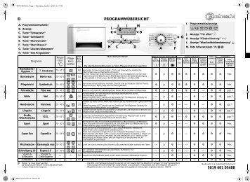 KitchenAid PRESTIGE 1485 - PRESTIGE 1485 DE (858366212000) Scheda programmi