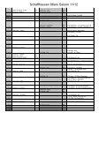 Schaffhausen 96ers Saison 11/12 - Page 2