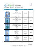 TARIFA ROPA Y GUANTES ACTUALIZADA 21-12-2017 regaltex - Page 4
