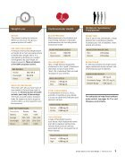 Vitality Weight Loss Guide - Page 7