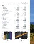 2014 Grand Valley Annual Report - Page 5