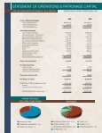 2016 Grand Valley Power Annual Report - Page 4