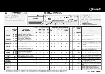 KitchenAid STUTTGART 1615 - STUTTGART 1615 NL (858357612000) Scheda programmi