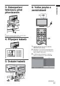 Sony KDL-32D2710 - KDL-32D2710 Mode d'emploi Tchèque - Page 5