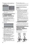 Sony KDL-32D2710 - KDL-32D2710 Mode d'emploi Tchèque - Page 6
