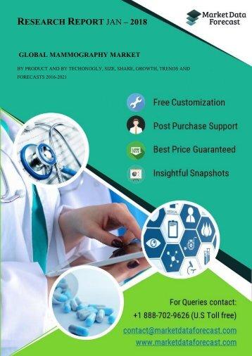 mammography market