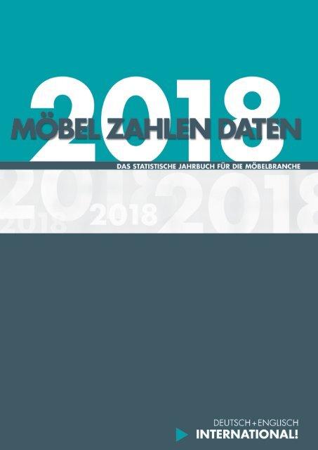 MZD 2018