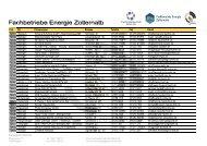 PLZ Ort Firmenname Strasse Telefon Fax Email 72181 Starzach ...