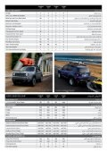 JEEP RENEGADE - Page 4