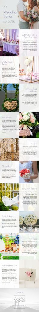 10 Wedding Trends for 2018