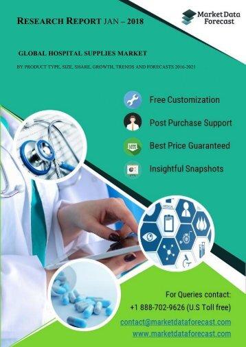 hospital supplies market