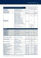 Leyendecker - Vorfertigung - Page 5