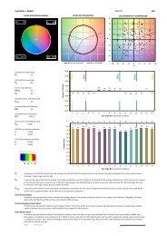 IES TM-30 LED COOL WHITE + RGBAC