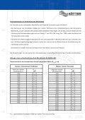 Schalldämmung bei mobilen Trennwänden Merkblatt 1/07 - Page 3