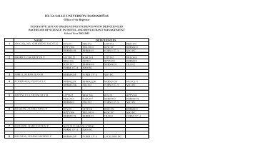 tentative list of grad-cih-hrm - De La Salle University
