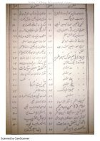 aamaal surah yaseen - Page 5