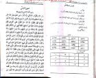 Surah Yaseen Se Masail  ka hall - Page 5