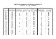 Ergebnisse der Brunnenwasseruntersuchungen 2009 - 2011