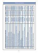 Buch_Pflege f. Angehörige - Seite 5