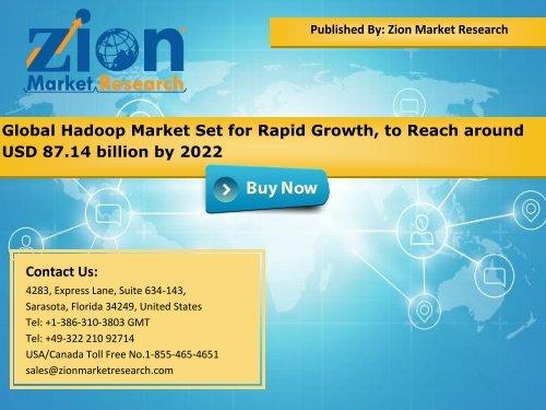 Global Hadoop Market, 2016 – 2022