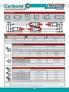 Catalogo Serie Perimetral 60 mm - Page 4