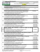 00-DU-OP-000-Indi-Carp-Doc-PPr-MIP - Page 3