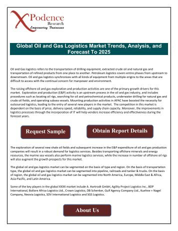 Global Oil and Gas Logistics Market Research Report for 2017 Explored in Latest Research