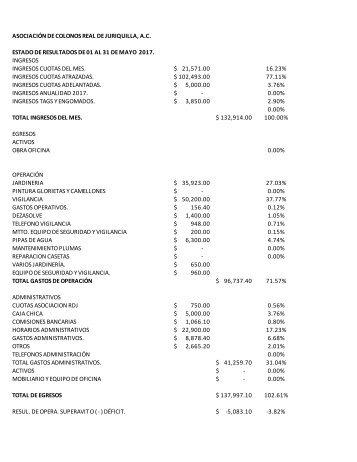 Estado de Resultados mayo septiembre 2017