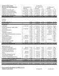 Estado de Resultados Octubre Diciembre 2017 - Page 2