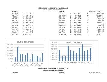 ASOC. COLONOS RJ GRAFICAS 2016-2017
