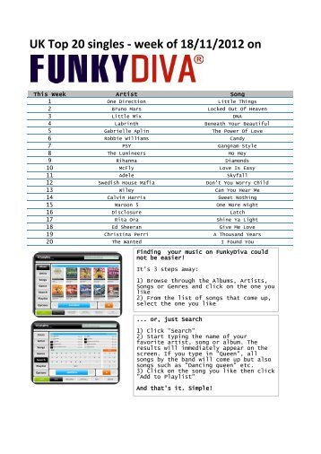 UK Top 20 singles - week of 18/11/2012 on - FunkyDiva Music