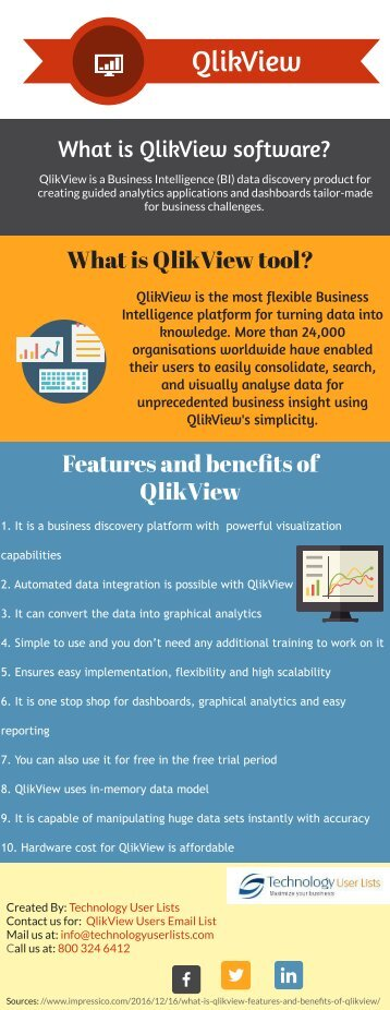 Free QlikView users email marketing list