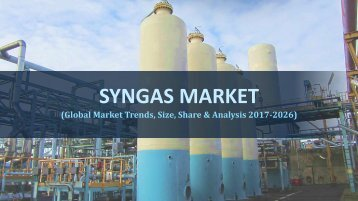 Syngas Market Sample Report