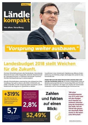 Ländle Kompakt Budget 2018