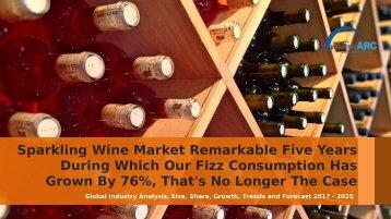 Sparkling Wine Market