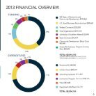 2013 Maine SBDC Annual Report - Page 7