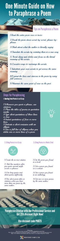 One Minute Guide on How to Paraphrase A Poem