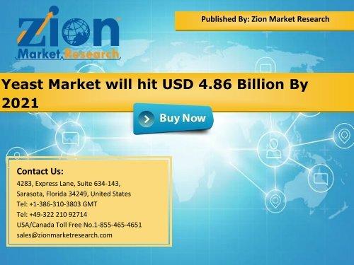 Yeast Market, 2015–2021