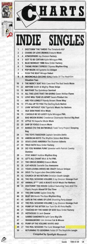 1988-07-09---Sounds-(GB)-p47