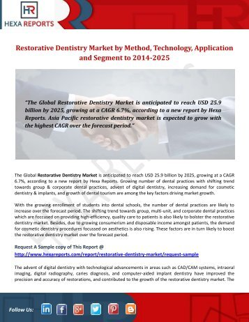 Restorative Dentistry Market by Method, Technology, Application and Segment to 2014-2025