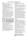 KitchenAid 20RI-D3J - 20RI-D3J PL (858644115030) Istruzioni per l'Uso - Page 2