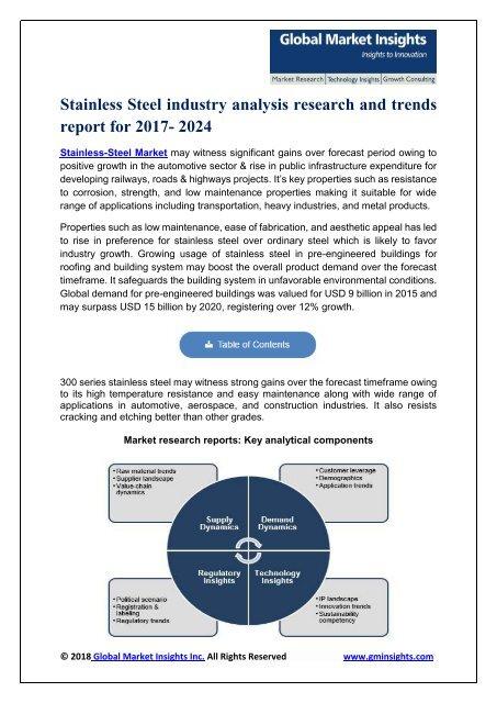 Stainless Steel Market outlook, regional growth &