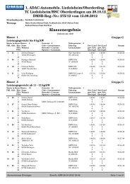 Klassenergebnis - Schwaben-Motorsport