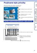 Sony HDR-AS30VD - HDR-AS30VD Guide pratique Slovaque - Page 2