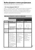 Sony HDR-CX900E - HDR-CX900E Mode d'emploi Russe - Page 7