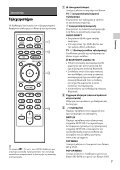 Sony UHP-H1 - UHP-H1 Consignes d'utilisation Grec - Page 7