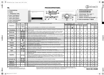 KitchenAid KOBLENZ 2480 - KOBLENZ 2480 NL (858365720100) Scheda programmi